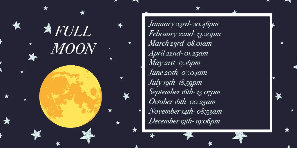 Full moon dates 2016