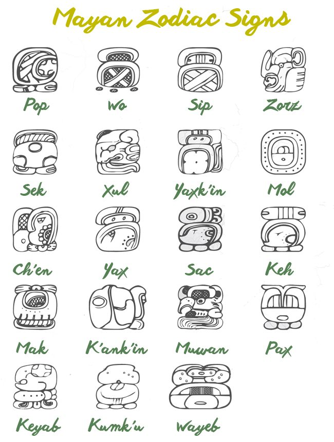 Mayan Zodiac Signs Which One Are You Wishing Moon